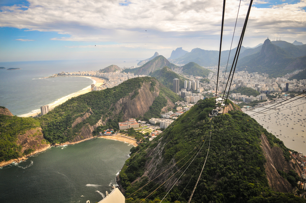 The view over Rio from Sugar Loaf Mountain
